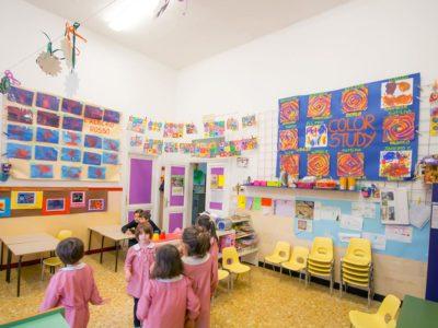 Momento pittura scuola dell'infanzia