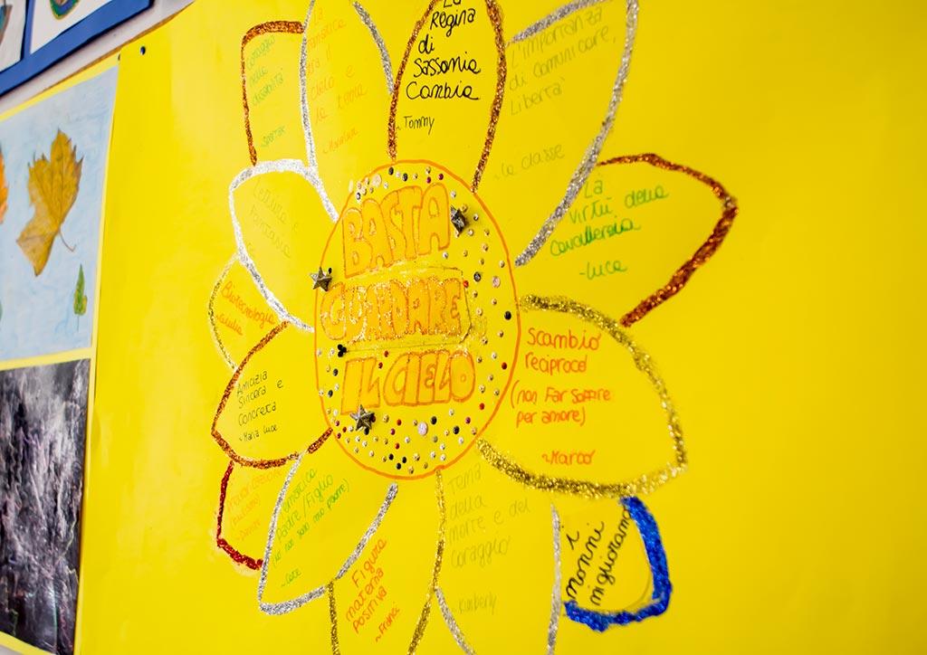 Disegno sezione primavera scuola maria luigia